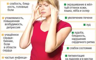 Дефицит железа у женщин: признаки и лечение