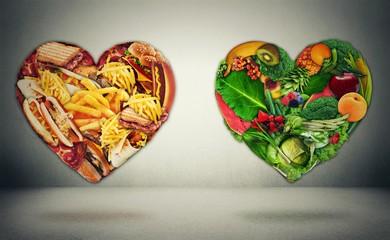 диеты при холестерине