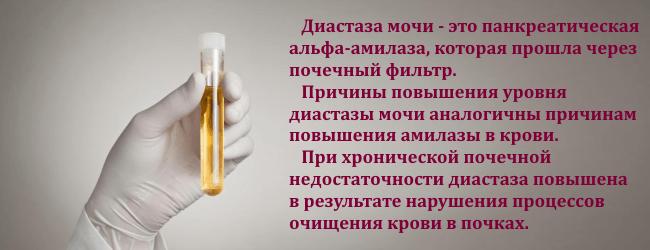 Альфа амилаза крови