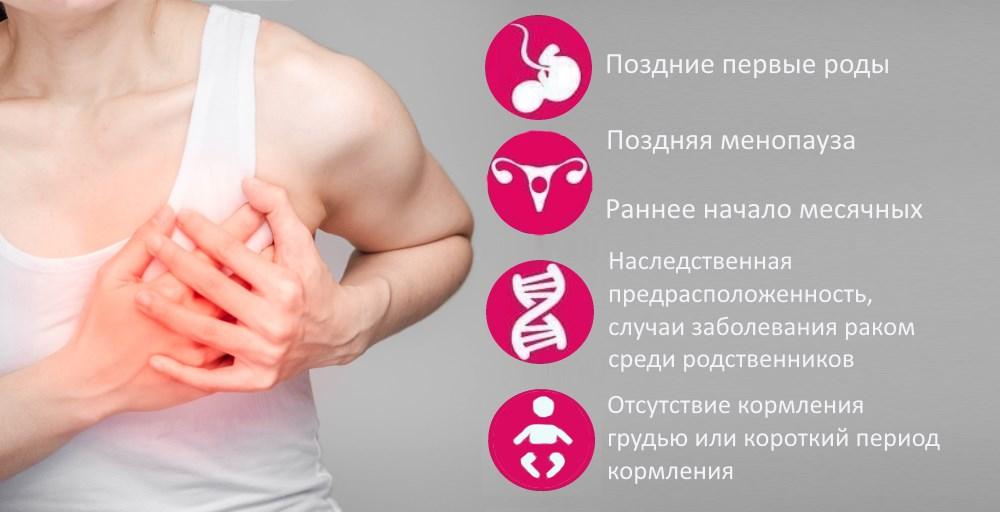Онкоманкеры рака молочной железы